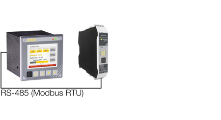 Connection with MODBUS coupler HE 5813