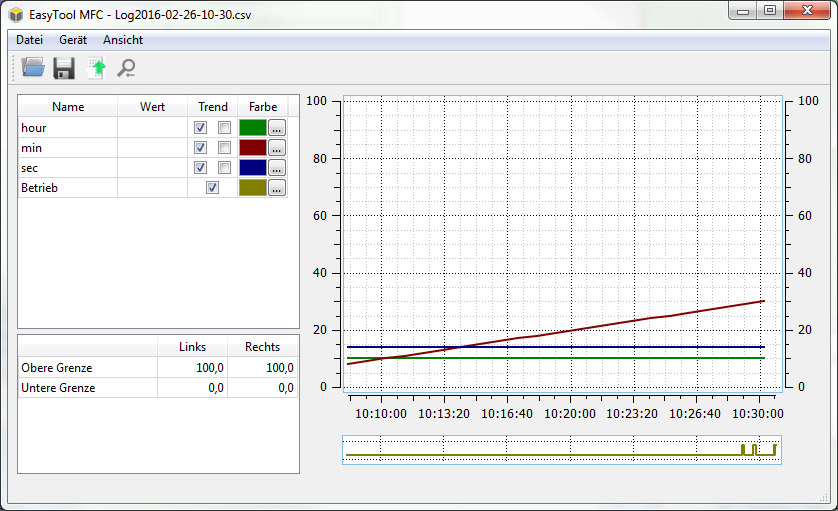 Data-Logger View